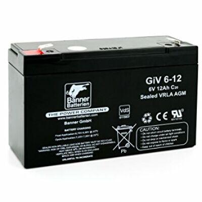 Banner GiV 06-12