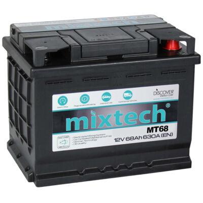 Mixtech MT 68 Ah jobb+
