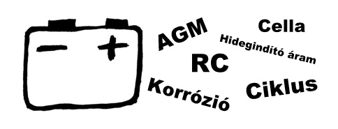 Akkumulátor ABC
